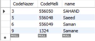 عملگر like در MySQL